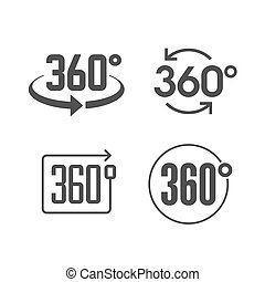 360 degrees view signs