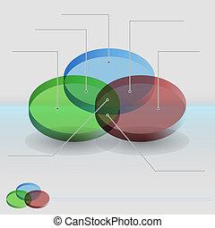 3D Venn Diagram Sections