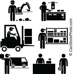 A set of human pictograms representing the business ecosystem between the manufacturer, distributor, wholesaler, retailer, and consumers.