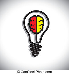 Concept of Idea generation, problem solution, creativity. This graphic illustration consists of a bulb and a brain inside it.