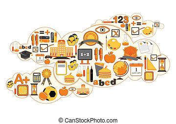 Education Cloud