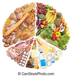 food pyramid turn into pie chart against white background