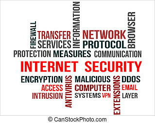 A word cloud of Internet security related items