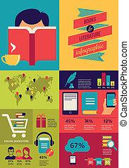 Reading books infographics, set of flat icons