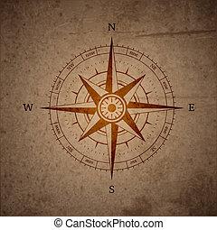 Retro navigation compass