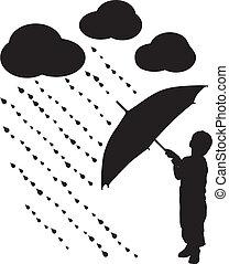 Silhouette child with umbrella
