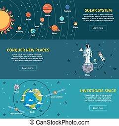 Solar system flat banners set