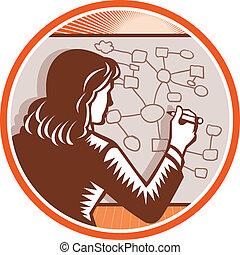 Teacher Businesswoman Writing Mindmap Complex Diagram